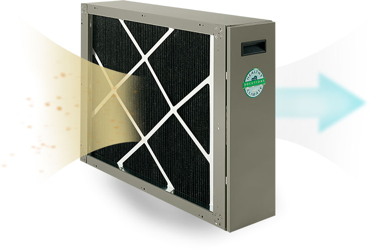 Healthy Climate Carbon Clean 16 Media Air Cleaner Top